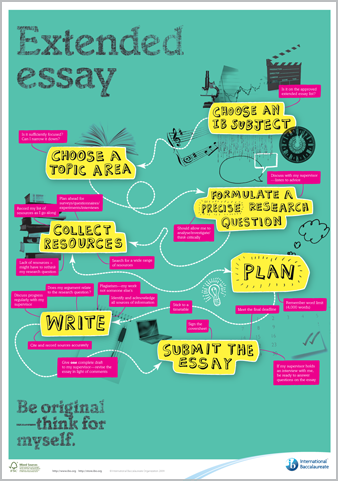 a visual approach to the new theory of knowledge curriculum ib  extended essay