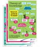 ... ] TOK Grade Boundaries? - Theory of Knowledge - IB Survival