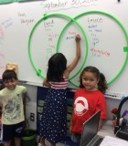 First graders explore the theme 'Who we are' and learn to compare and contrast cultures from around the world.