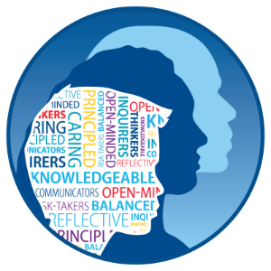Image result for ib learner profile