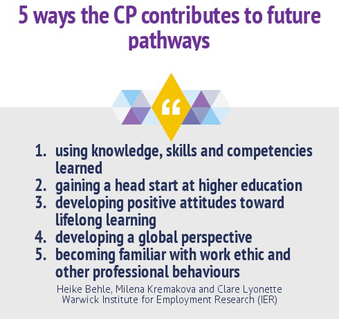 5-ways-CP-contributes-to-future-pathways