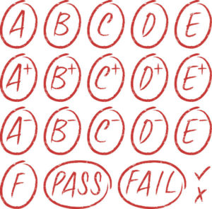 what s the problem with grades ib community blog