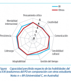 Figure-A-Spanish
