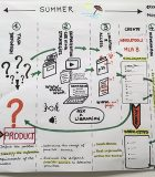 How-to-prosper-with-MYP-personal-projects-documenting-the-project-by-Lenny-Dutton