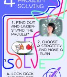 4-steps to Problem Solving - condensed