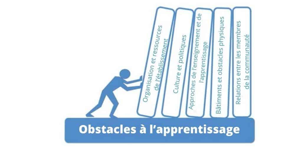 Lever les obstacles à l'apprentissage : que signifie l'inclusion pour l'IB ?