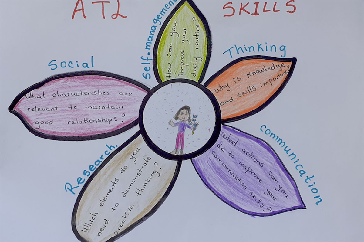 Using ATL skills to provide effective feedback