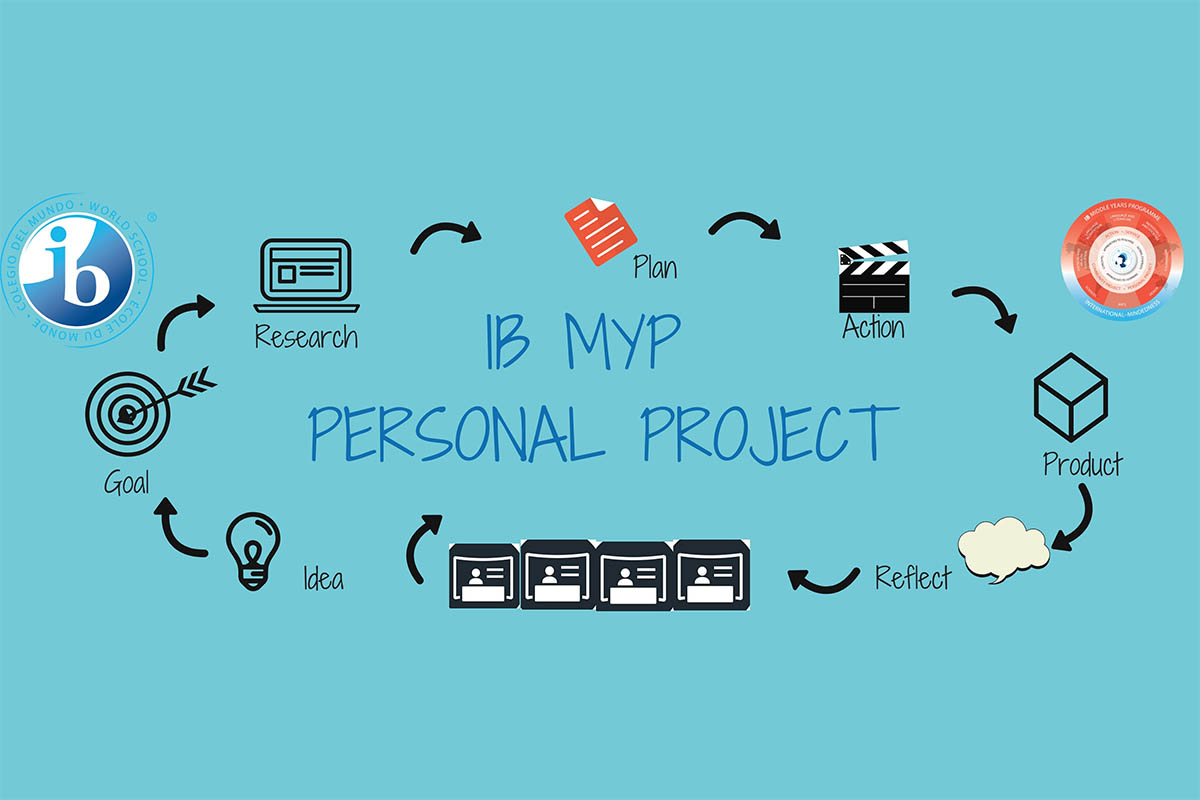 Why I think the MYP personal project is the best preparation for the fourth industrial revolution