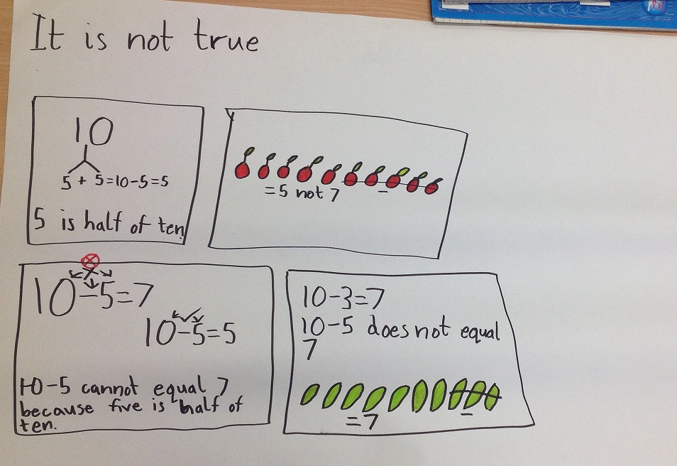 Mathematical Conceptual Understanding In The Pyp Part 2