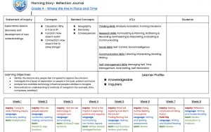 Documenting observation: A school's experience of refining the PYP planner