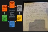 Responding to Authentic Inquiry- part2