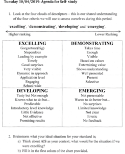 The self-study – A collaborative journey to evidence learning